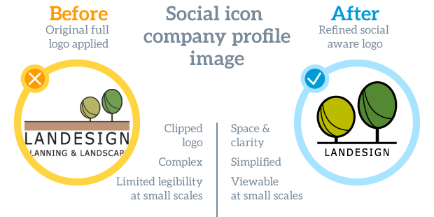 Social Icon - Just Convert example