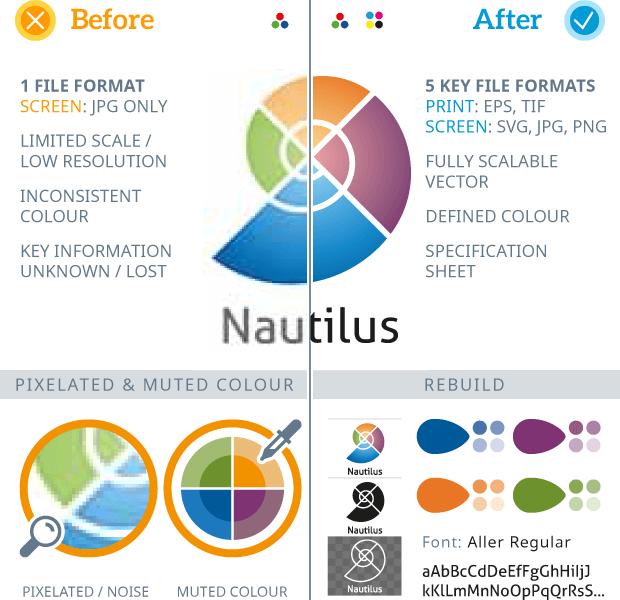 Example Logo Rebuild - Nautilus